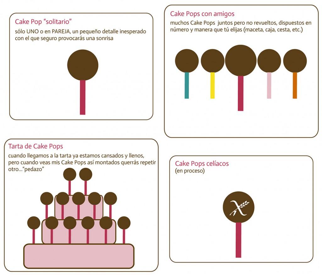 Maripi Cake Pops 2013 - Catalogo Tipos de Cake Pops 2013